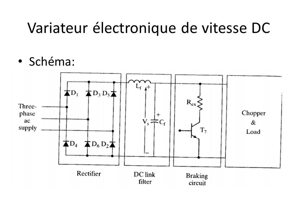 Variateur électronique de vitesse DC Schéma: