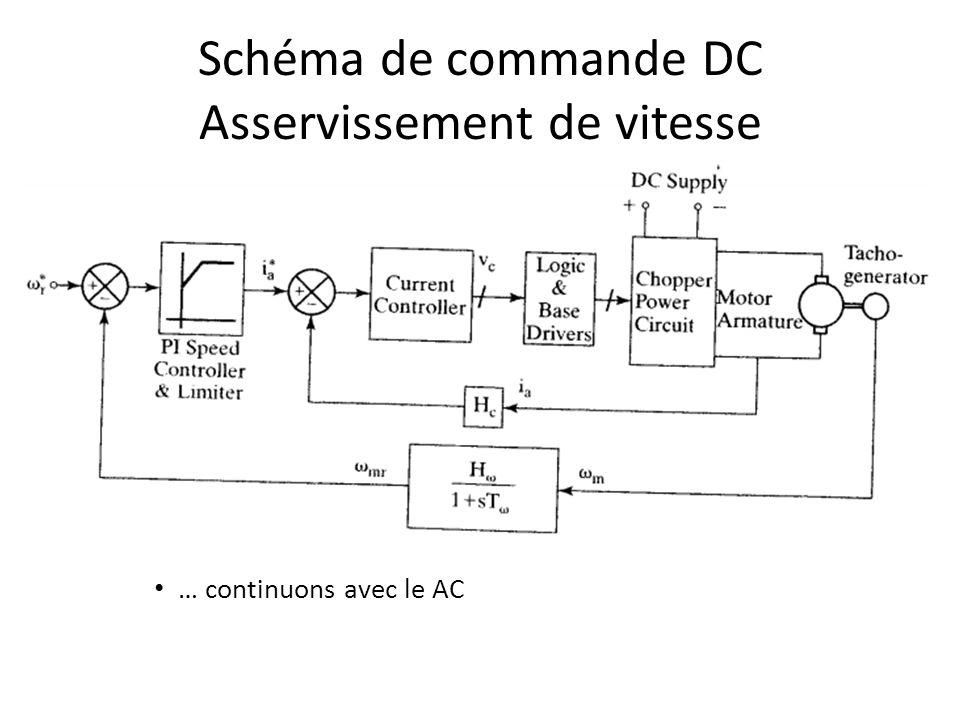 Schéma de commande DC Asservissement de vitesse … continuons avec le AC