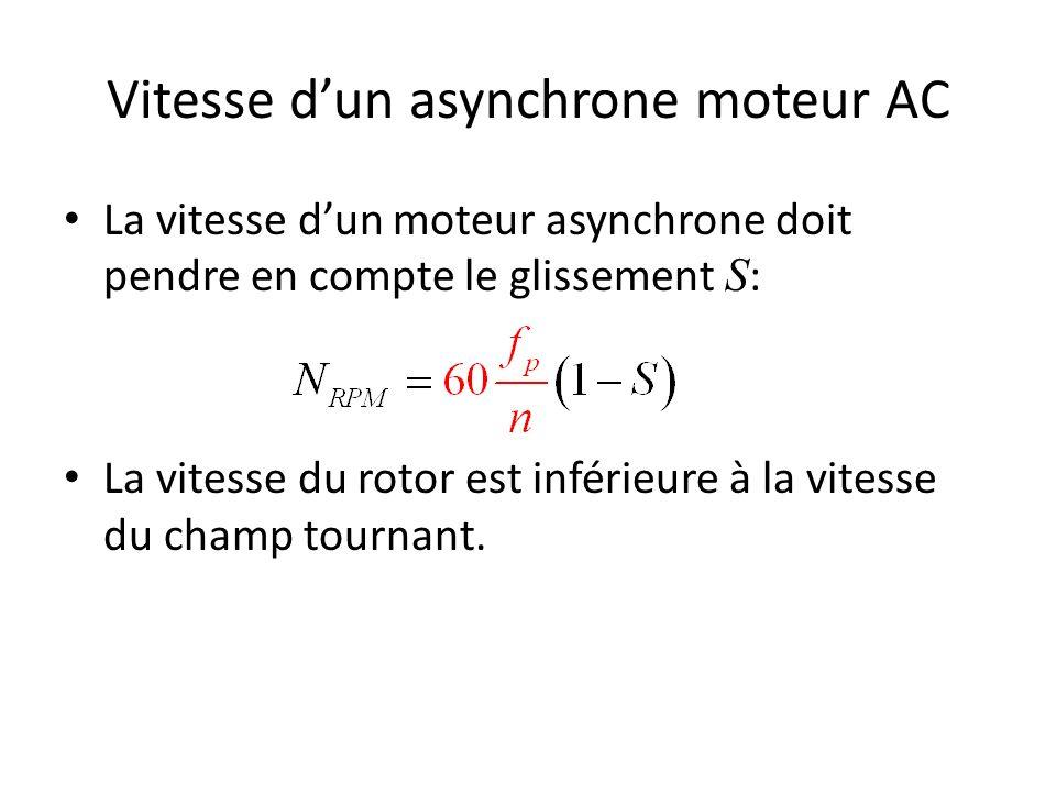 Vitesse dun asynchrone moteur AC La vitesse dun moteur asynchrone doit pendre en compte le glissement S : La vitesse du rotor est inférieure à la vitesse du champ tournant.