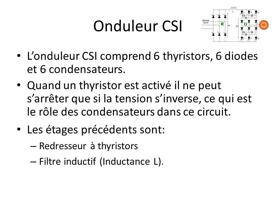 Londuleur CSI comprend 6 thyristors, 6 diodes et 6 condensateurs. Quand un thyristor est activé il ne peut sarrêter que si la tension sinverse, ce qui