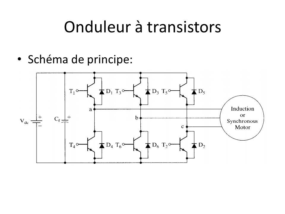 Onduleur à transistors Schéma de principe: