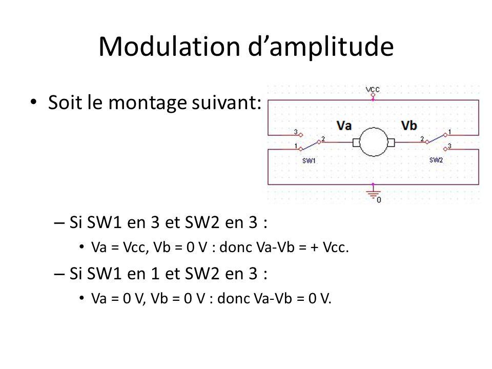 Modulation damplitude Soit le montage suivant: – Si SW1 en 3 et SW2 en 3 : Va = Vcc, Vb = 0 V : donc Va-Vb = + Vcc. – Si SW1 en 1 et SW2 en 3 : Va = 0