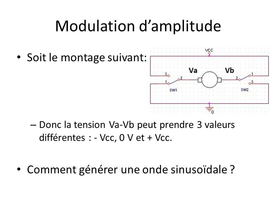Modulation damplitude Soit le montage suivant: – Donc la tension Va-Vb peut prendre 3 valeurs différentes : - Vcc, 0 V et + Vcc. Comment générer une o