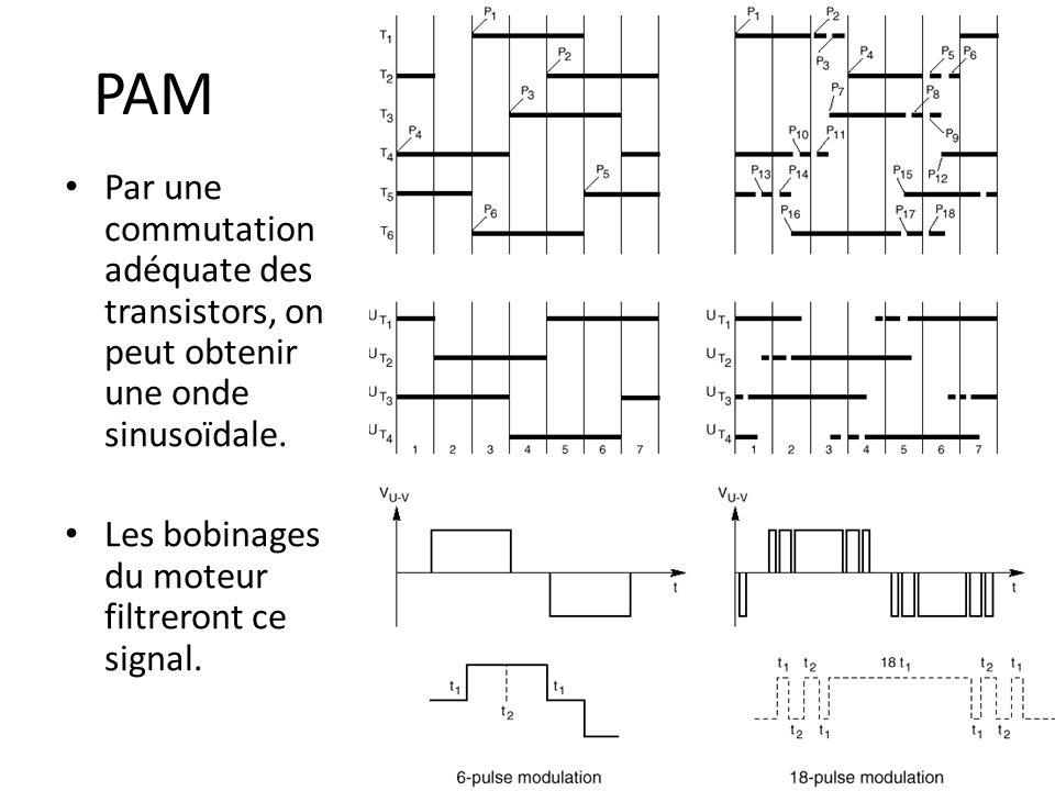 PAM Par une commutation adéquate des transistors, on peut obtenir une onde sinusoïdale.