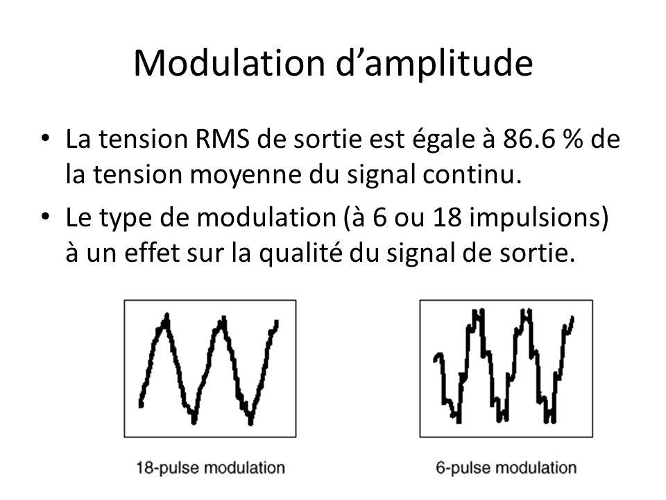 Modulation damplitude La tension RMS de sortie est égale à 86.6 % de la tension moyenne du signal continu. Le type de modulation (à 6 ou 18 impulsions