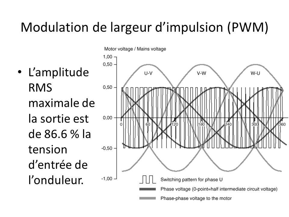 Modulation de largeur dimpulsion (PWM) Lamplitude RMS maximale de la sortie est de 86.6 % la tension dentrée de londuleur.