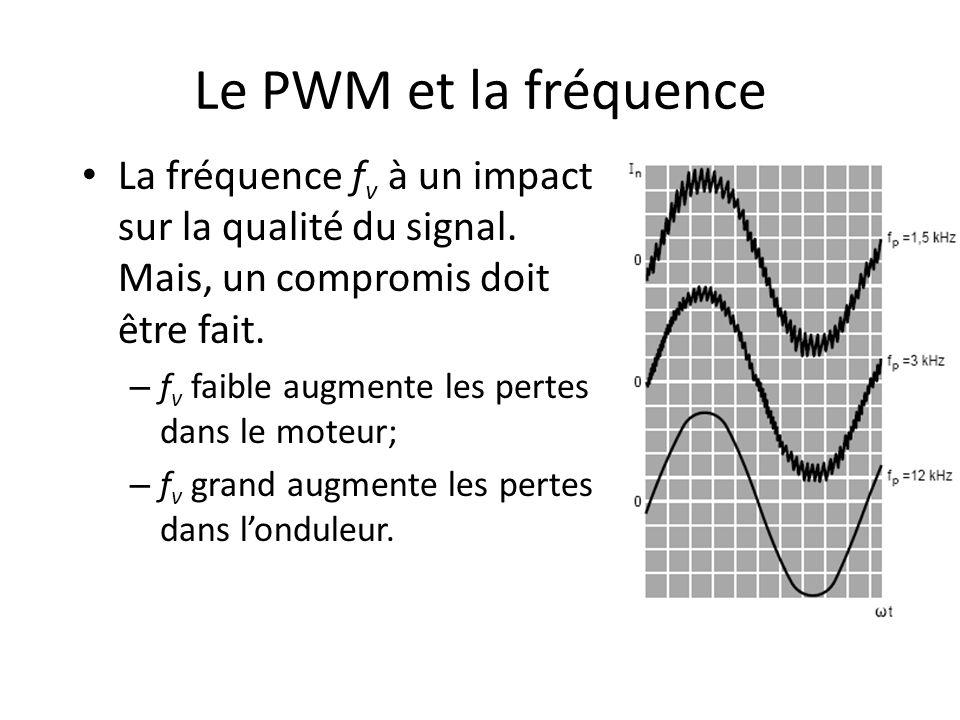 Le PWM et la fréquence La fréquence f v à un impact sur la qualité du signal. Mais, un compromis doit être fait. – f v faible augmente les pertes dans