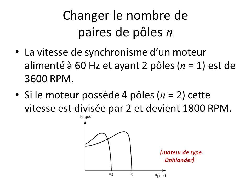 Changer le nombre de paires de pôles n La vitesse de synchronisme dun moteur alimenté à 60 Hz et ayant 2 pôles ( n = 1) est de 3600 RPM. Si le moteur