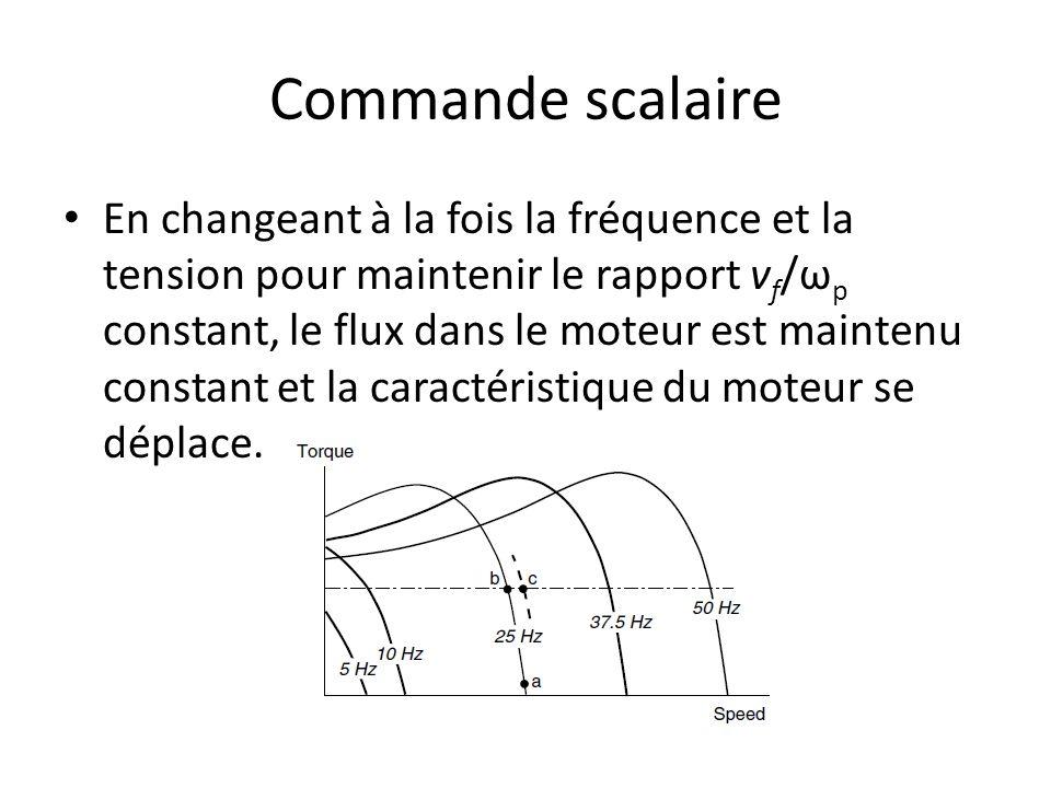 Commande scalaire En changeant à la fois la fréquence et la tension pour maintenir le rapport v f /ω p constant, le flux dans le moteur est maintenu c