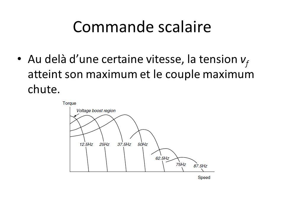 Commande scalaire Au delà dune certaine vitesse, la tension v f atteint son maximum et le couple maximum chute.