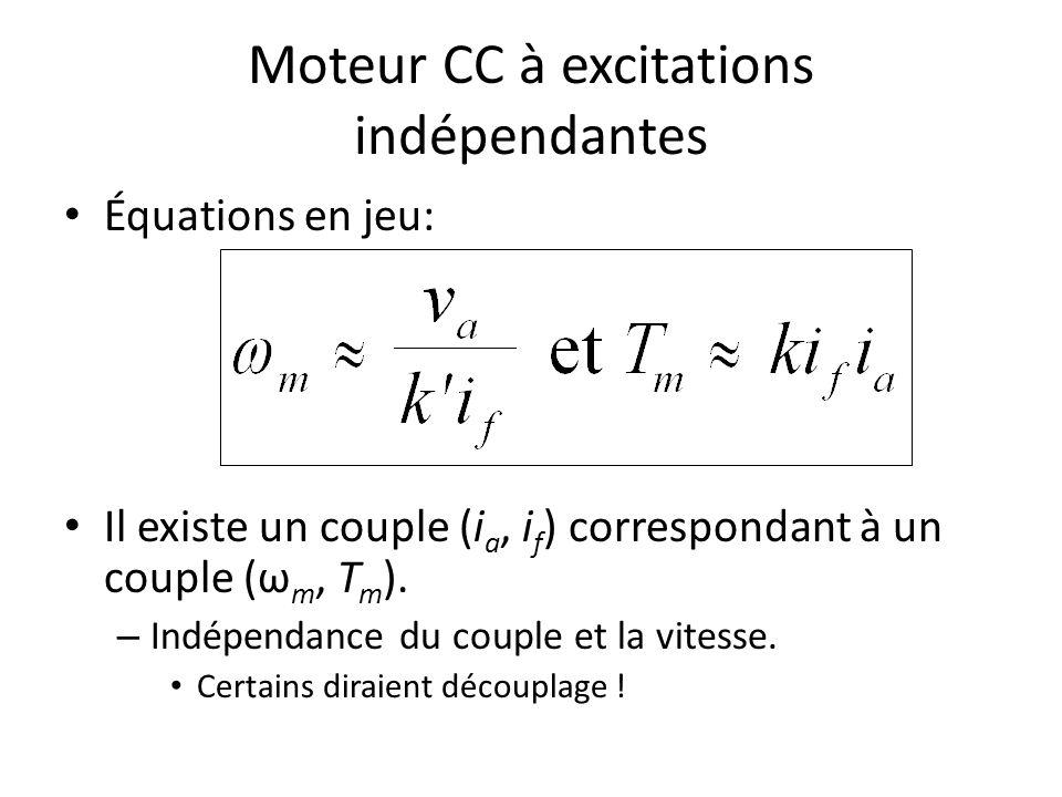 Moteur CC à excitations indépendantes Équations en jeu: Il existe un couple (i a, i f ) correspondant à un couple (ω m, T m ). – Indépendance du coupl