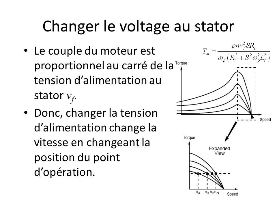 Changer le voltage au stator Le couple du moteur est proportionnel au carré de la tension dalimentation au stator v f. Donc, changer la tension dalime