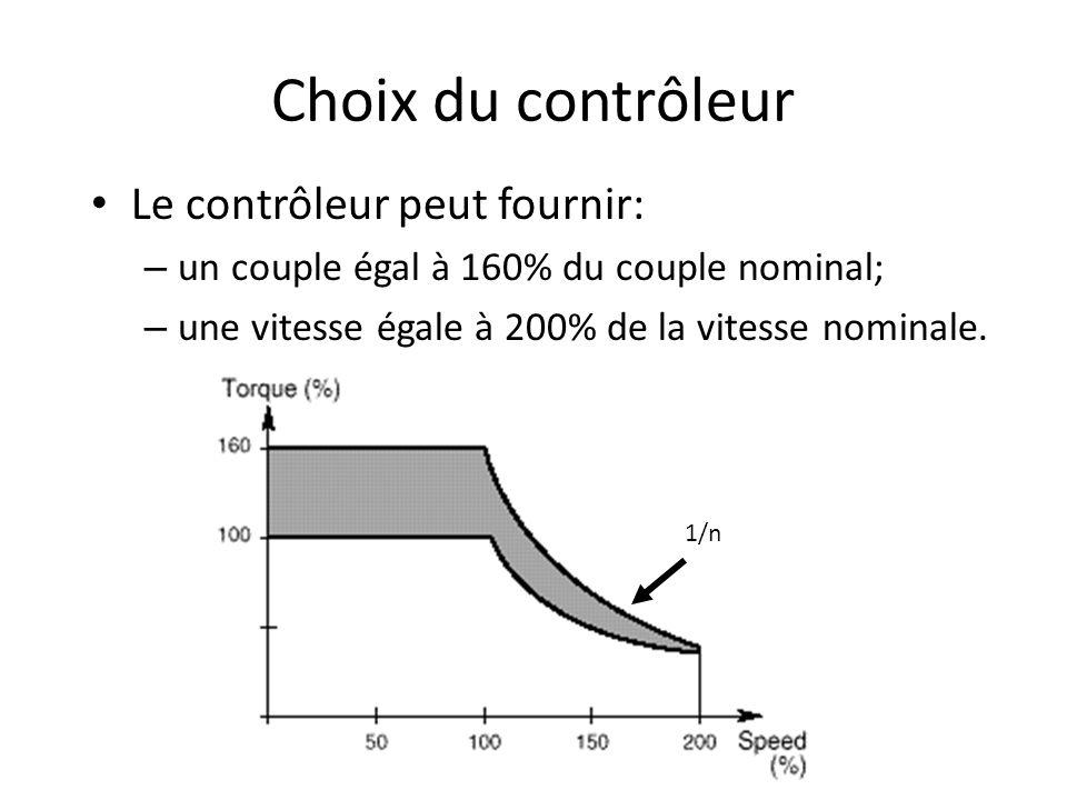 Choix du contrôleur Le contrôleur peut fournir: – un couple égal à 160% du couple nominal; – une vitesse égale à 200% de la vitesse nominale. 1/n