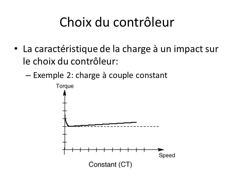 Choix du contrôleur La caractéristique de la charge à un impact sur le choix du contrôleur: – Exemple 2: charge à couple constant