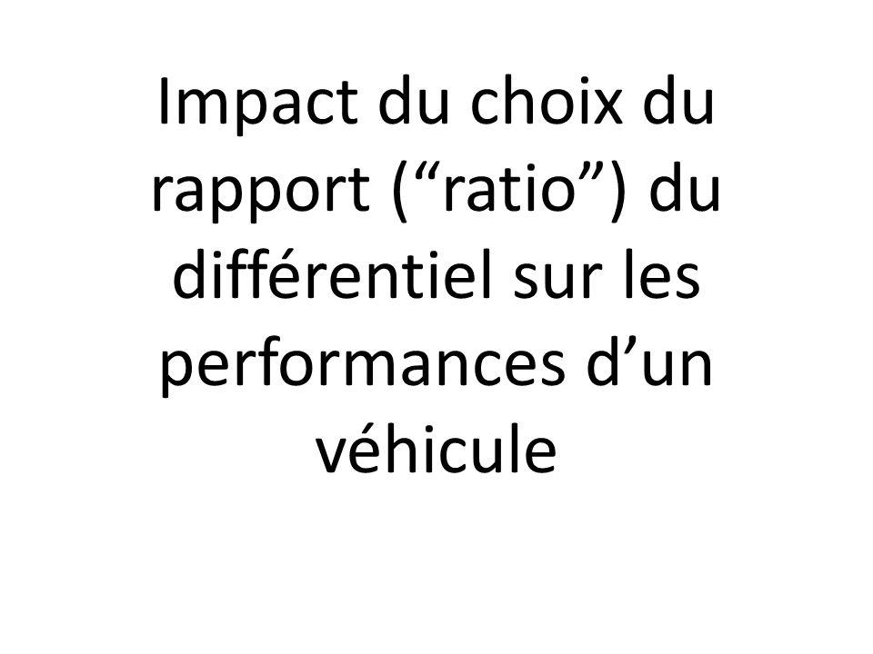 Impact du choix du rapport (ratio) du différentiel sur les performances dun véhicule
