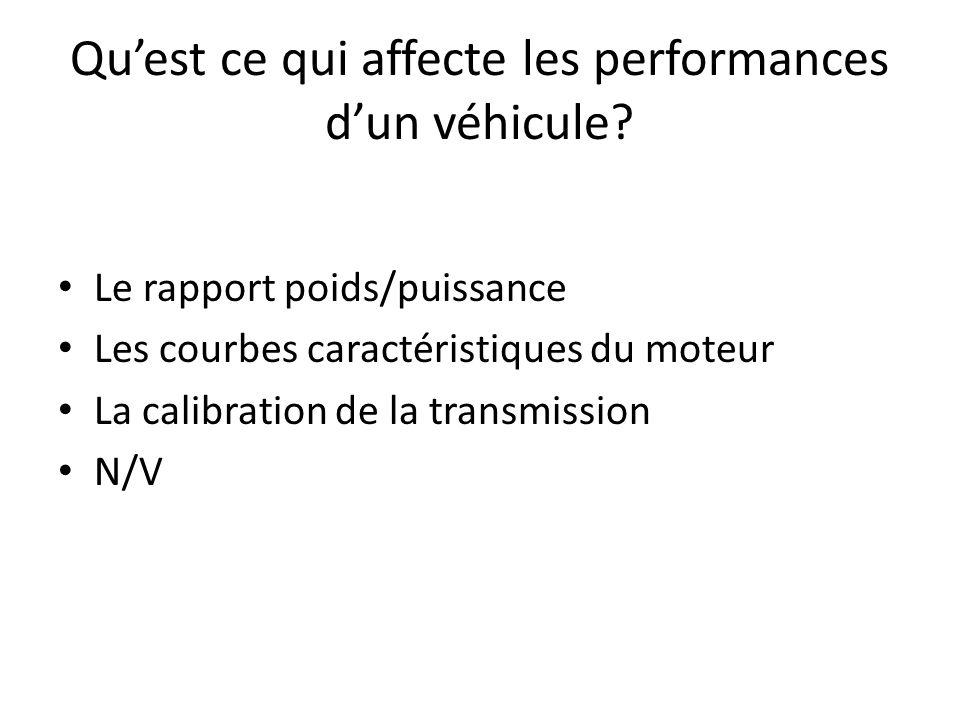 Quest ce qui affecte les performances dun véhicule.