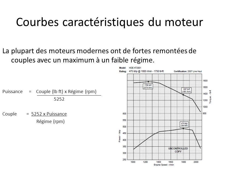 Courbes caractéristiques du moteur La plupart des moteurs modernes ont de fortes remontées de couples avec un maximum à un faible régime.