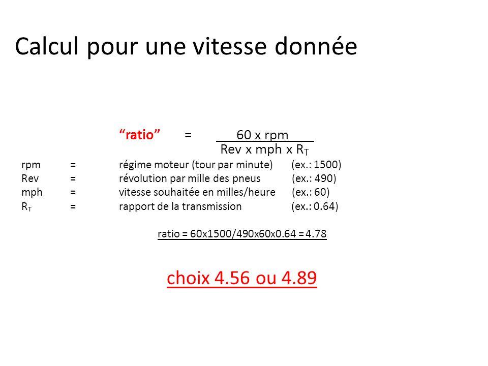 Calcul pour une vitesse donnée ratio = 60 x rpm Rev x mph x R T rpm=régime moteur (tour par minute) (ex.: 1500) Rev=révolution par mille des pneus (ex.: 490) mph=vitesse souhaitée en milles/heure (ex.: 60) R T =rapport de la transmission (ex.: 0.64) ratio = 60x1500/490x60x0.64 = 4.78 choix 4.56 ou 4.89