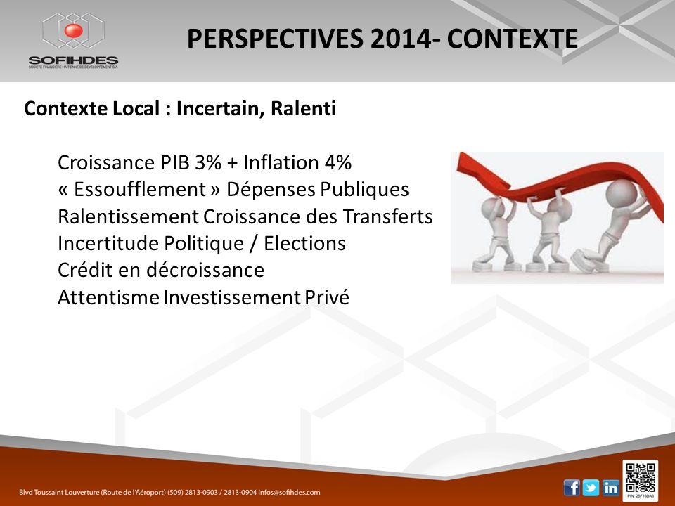 Contexte Local : Incertain, Ralenti Croissance PIB 3% + Inflation 4% « Essoufflement » Dépenses Publiques Ralentissement Croissance des Transferts Inc