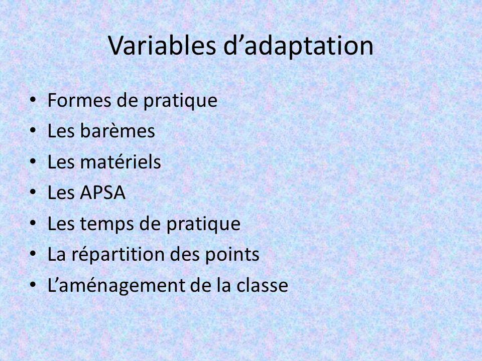 Variables dadaptation Formes de pratique Les barèmes Les matériels Les APSA Les temps de pratique La répartition des points Laménagement de la classe