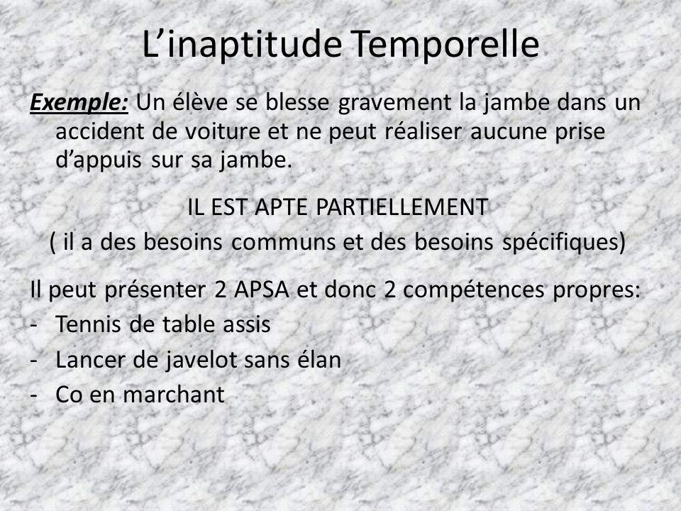 Linaptitude Temporelle Exemple: Un élève se blesse gravement la jambe dans un accident de voiture et ne peut réaliser aucune prise dappuis sur sa jambe.