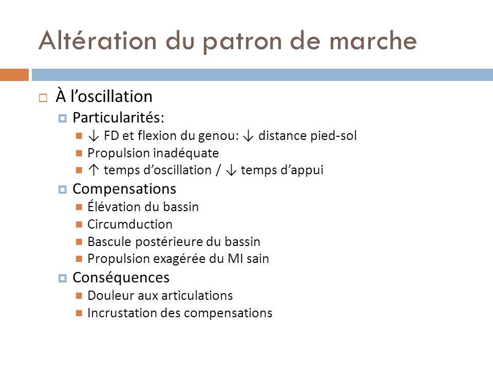 Altération du patron de marche À loscillation Particularités: FD et flexion du genou: distance pied-sol Propulsion inadéquate temps doscillation / tem