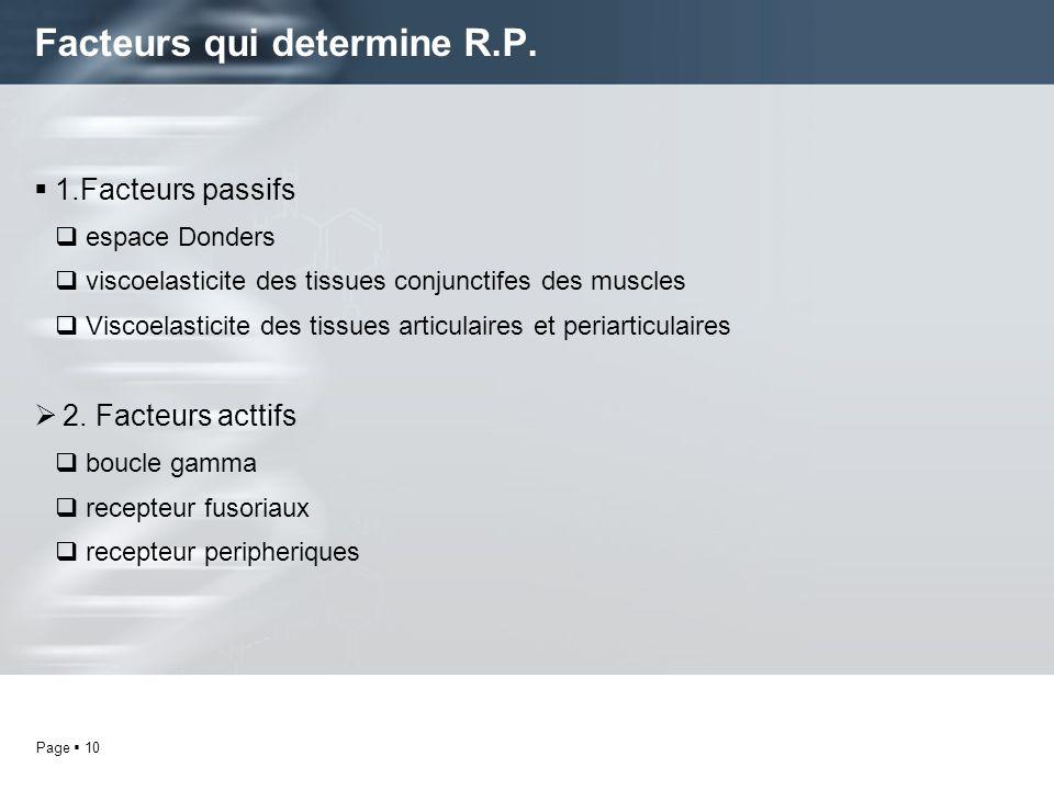 Page 10 1.Facteurs passifs espace Donders viscoelasticite des tissues conjunctifes des muscles Viscoelasticite des tissues articulaires et periarticul