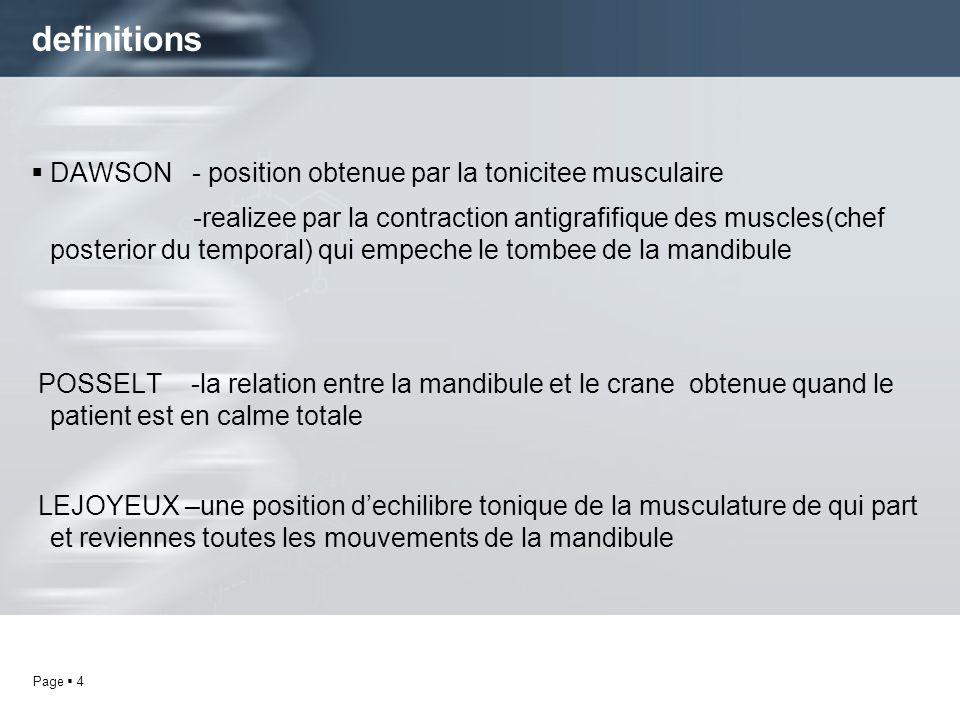 Page 4 definitions DAWSON - position obtenue par la tonicitee musculaire -realizee par la contraction antigrafifique des muscles(chef posterior du tem
