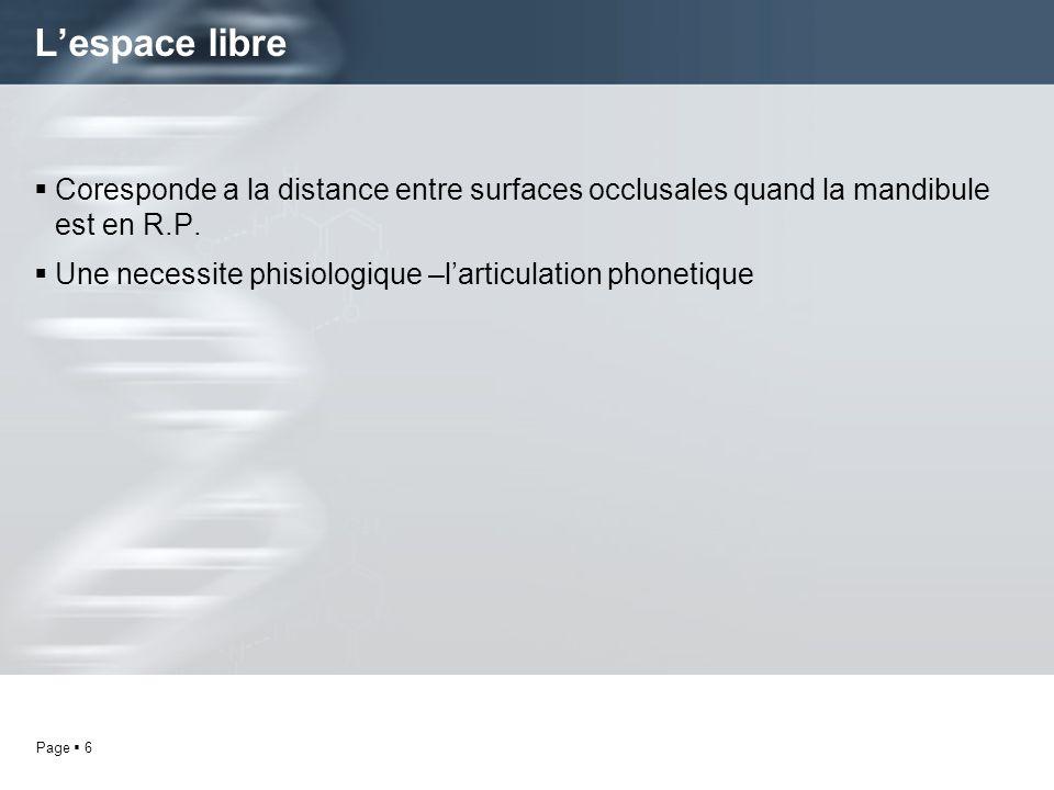 Page 6 Coresponde a la distance entre surfaces occlusales quand la mandibule est en R.P. Une necessite phisiologique –larticulation phonetique Lespace