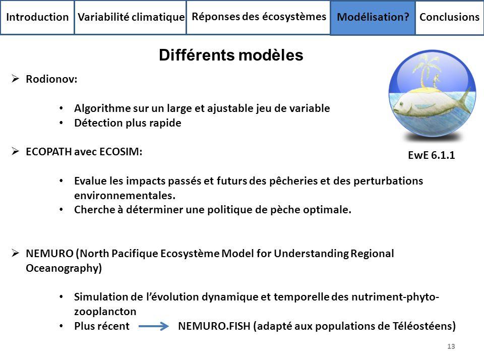 13 Introduction Variabilité climatique Réponses des écosystèmes Modélisation? Conclusions Rodionov: Algorithme sur un large et ajustable jeu de variab
