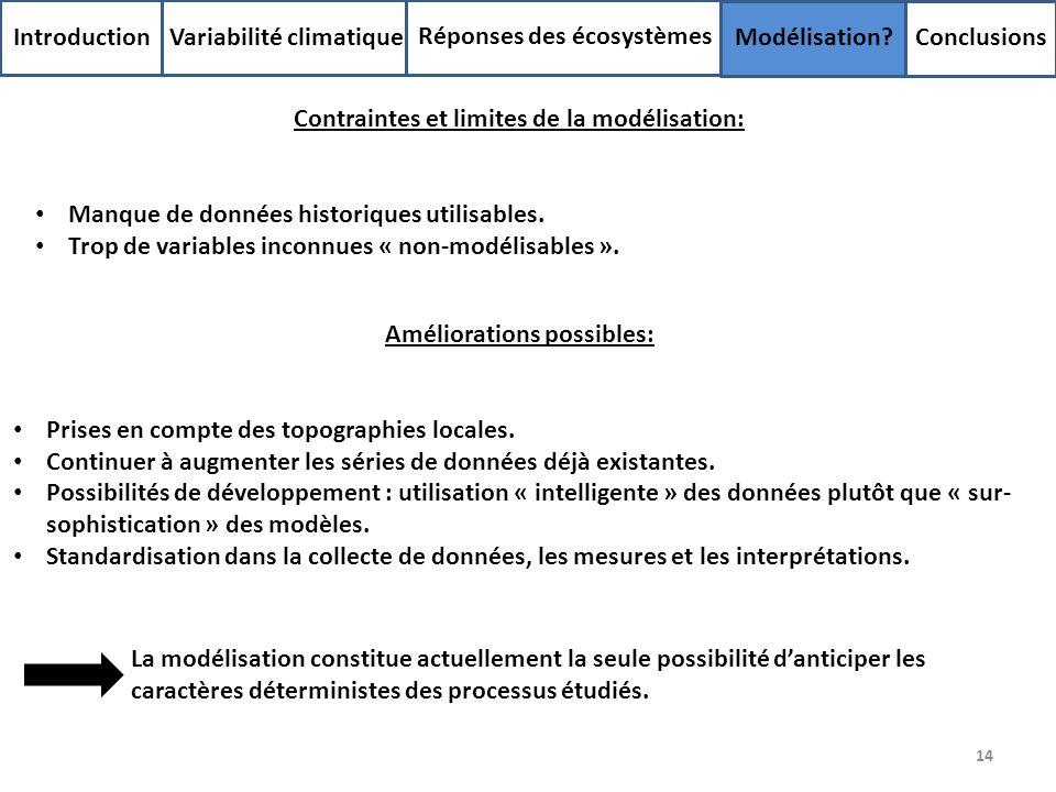 14 Introduction Variabilité climatique Réponses des écosystèmes Modélisation? Conclusions Contraintes et limites de la modélisation: Manque de données