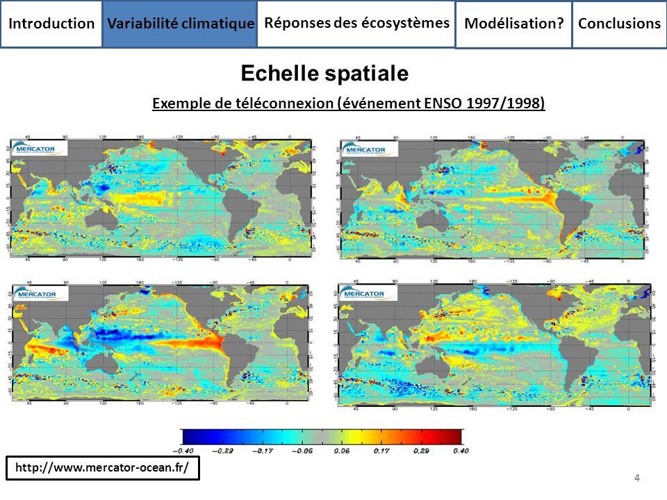 4 Introduction Variabilité climatique Réponses des écosystèmes Modélisation? Conclusions Echelle spatiale Exemple de téléconnexion (événement ENSO 199