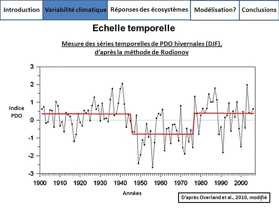 5 Echelle temporelle Introduction Variabilité climatique Réponses des écosystèmes Modélisation? Conclusions Indice PDO Années Daprès Overland et al.,