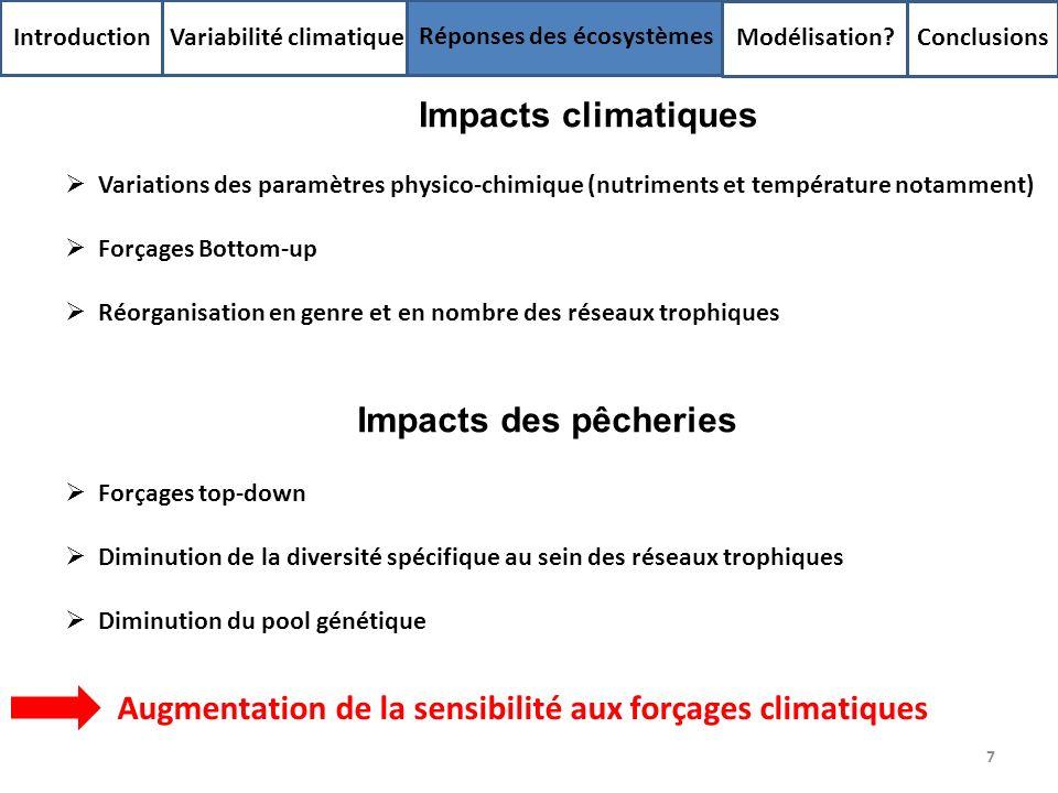 7 Introduction Variabilité climatique Réponses des écosystèmes Modélisation? Conclusions Impacts climatiques Impacts des pêcheries Variations des para