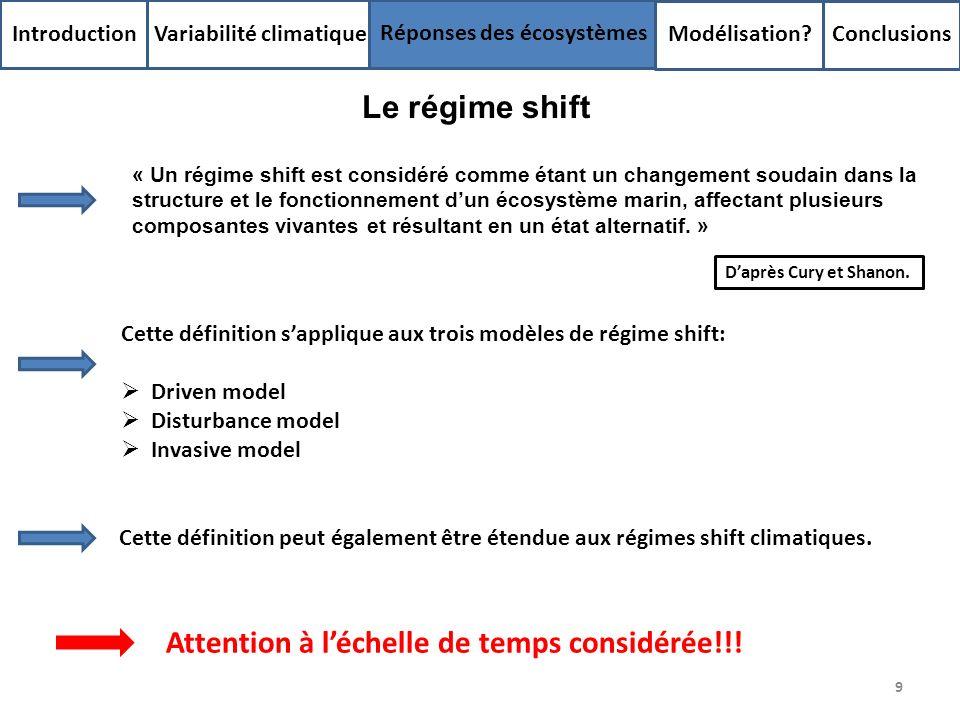 9 Introduction Variabilité climatique Réponses des écosystèmes Modélisation? Conclusions Le régime shift « Un régime shift est considéré comme étant u