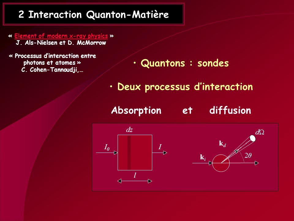 2 Interaction Quanton-Matière « Element of modern x-ray physics »Element of modern x-ray physics J. Als-Nielsen et D. McMorrow « Processus dinteractio