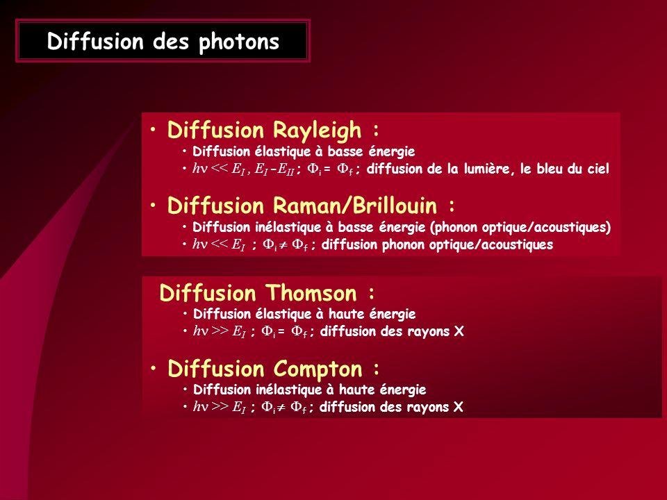 Diffusion Rayleigh : Diffusion élastique à basse énergie h << E I, E I - E II ; i = f ; diffusion de la lumière, le bleu du ciel Diffusion Raman/Brill