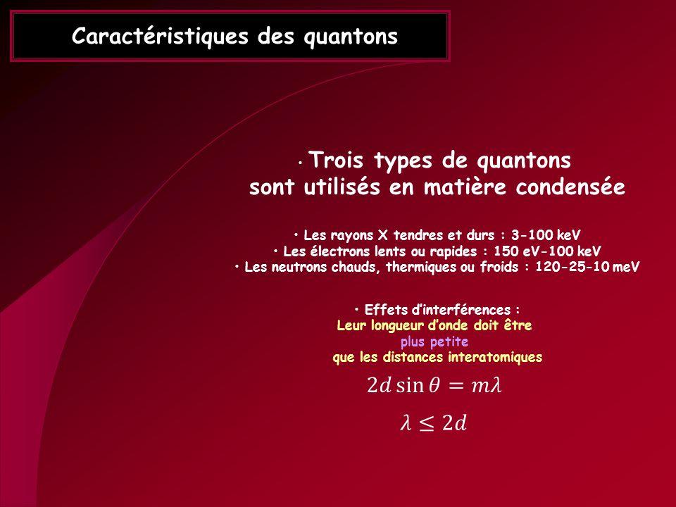 Caractéristiques des quantons Trois types de quantons sont utilisés en matière condensée Les rayons X tendres et durs : 3-100 keV Les électrons lents