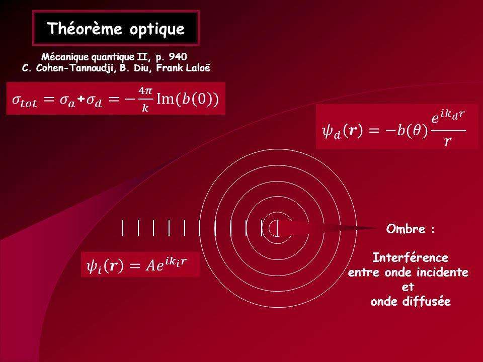 Théorème optique Mécanique quantique II, p. 940 C. Cohen-Tannoudji, B. Diu, Frank Laloë Ombre : Interférence entre onde incidente et onde diffusée