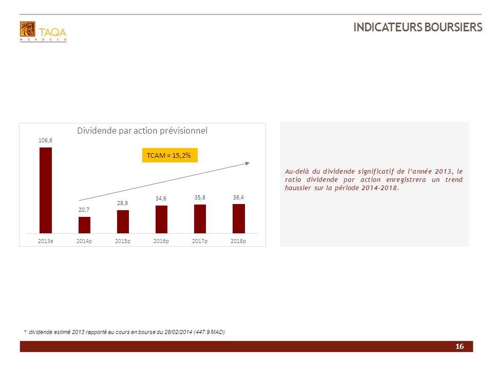 16 INDICATEURS BOURSIERS *: dividende estimé 2013 rapporté au cours en bourse du 28/02/2014 (447.9 MAD). Au-delà du dividende significatif de lannée 2