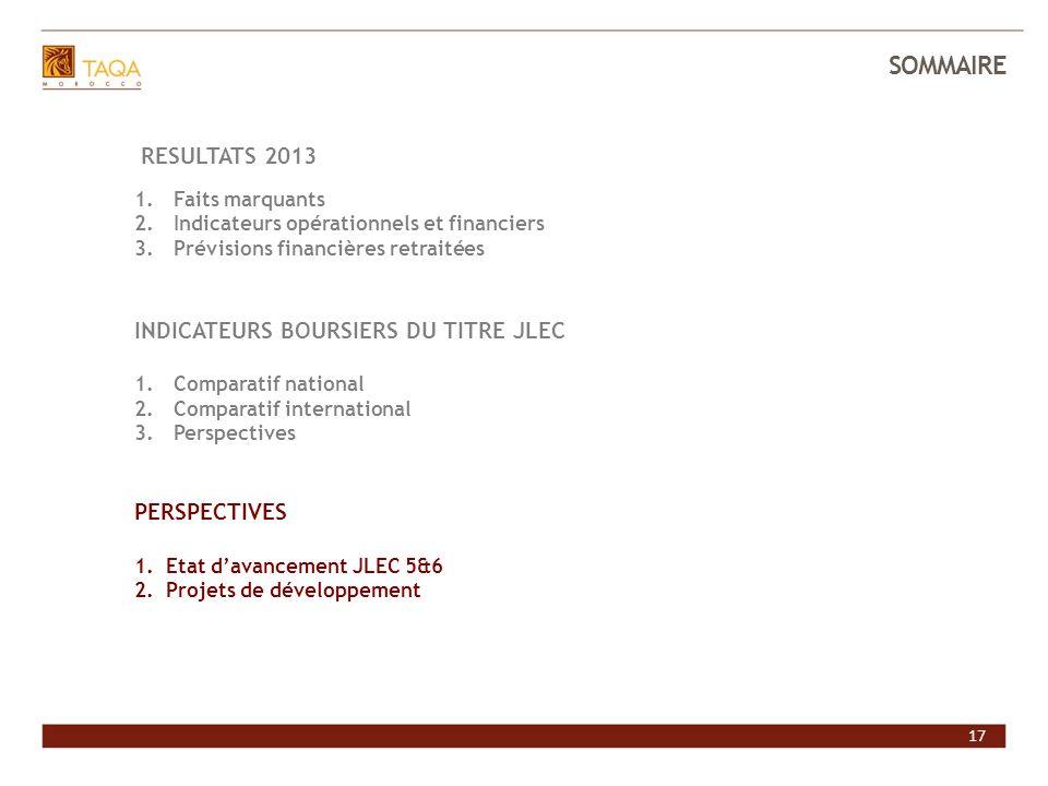 17 SOMMAIRE INVESTIR DANS JLEC RESULTATS 2013 1.Faits marquants 2.Indicateurs opérationnels et financiers 3.Prévisions financières retraitées INDICATE