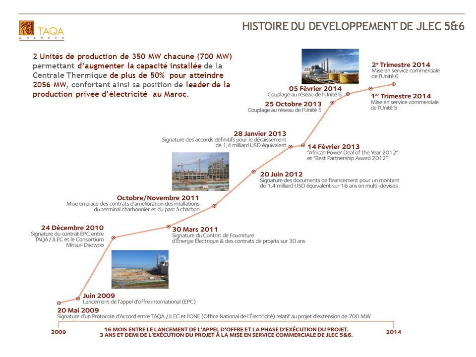 19 HISTOIRE DU DEVELOPPEMENT DE JLEC 5&6 2 Unités de production de 350 MW chacune (700 MW) permettant daugmenter la capacité installée de la Centrale Thermique de plus de 50% pour atteindre 2056 MW, confortant ainsi sa position de leader de la production privée délectricité au Maroc.