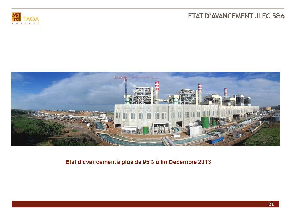 21 ETAT DAVANCEMENT JLEC 5&6 Etat davancement à plus de 95% à fin Décembre 2013
