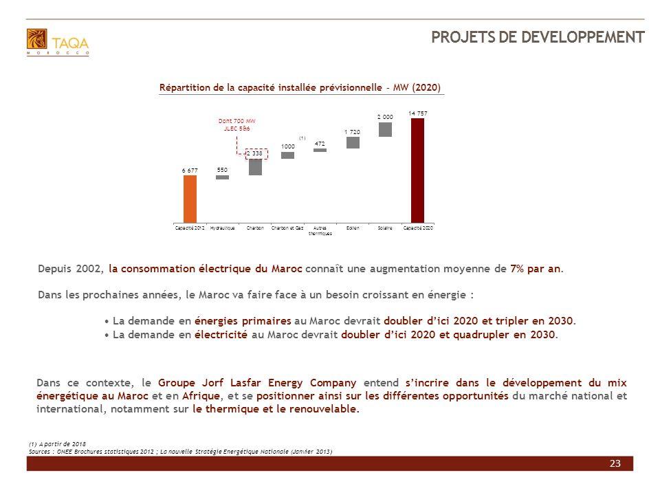 23 (1) A partir de 2018 Sources : ONEE Brochures statistiques 2012 ; La nouvelle Stratégie Energétique Nationale (Janvier 2013) (1) Répartition de la capacité installée prévisionnelle – MW (2020) Dont 700 MW JLEC 5&6 PROJETS DE DEVELOPPEMENT Dans ce contexte, le Groupe Jorf Lasfar Energy Company entend sincrire dans le développement du mix énergétique au Maroc et en Afrique, et se positionner ainsi sur les différentes opportunités du marché national et international, notamment sur le thermique et le renouvelable.
