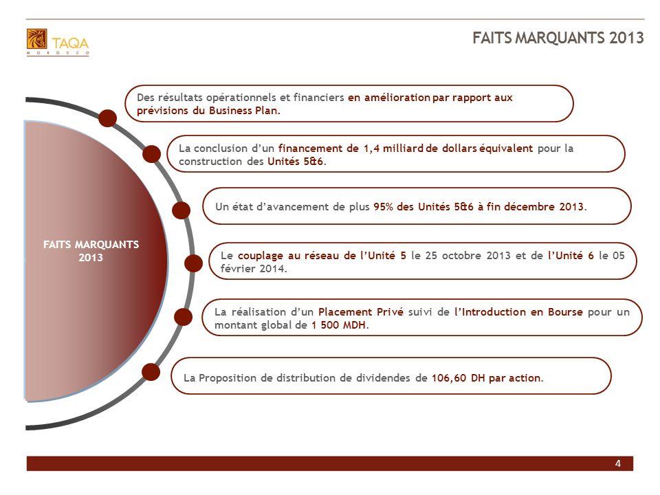4 FAITS MARQUANTS 2013 Des résultats opérationnels et financiers en amélioration par rapport aux prévisions du Business Plan. La réalisation dun Place