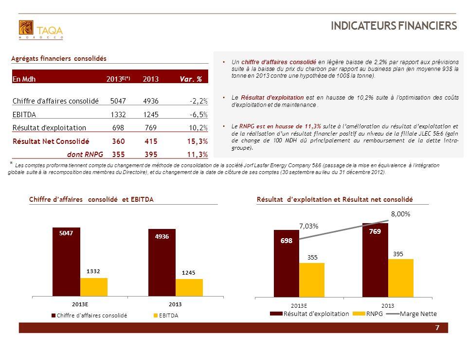 7 I * Les comptes proforma tiennent compte du changement de méthode de consolidation de la société Jorf Lasfar Energy Company 5&6 (passage de la mise en équivalence à lintégration globale suite à la recomposition des membres du Directoire), et du changement de la date de clôture de ses comptes (30 septembre au lieu du 31 décembre 2012).