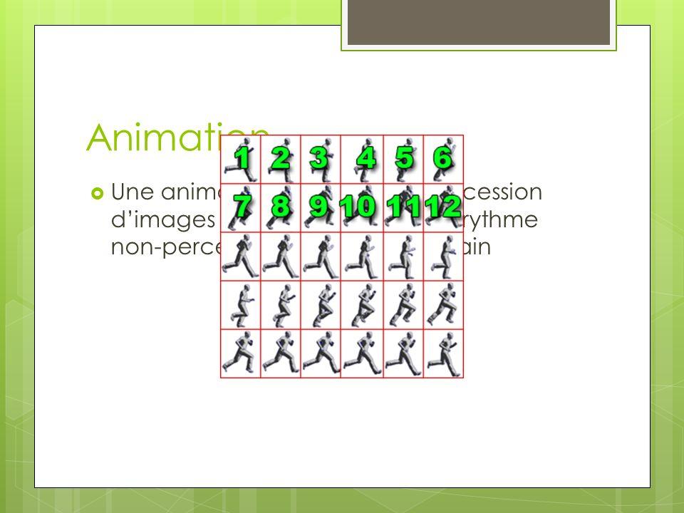 Animation Une animation nest quune succession dimages fixe qui saffiche à un rythme non-perceptible pour lœil humain