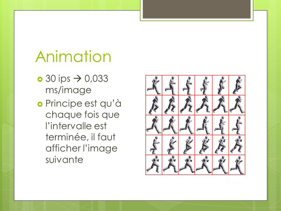 Animation 30 ips 0,033 ms/image Principe est quà chaque fois que lintervalle est terminée, il faut afficher limage suivante
