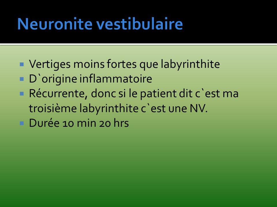 Vertiges moins fortes que labyrinthite D`origine inflammatoire Récurrente, donc si le patient dit c`est ma troisième labyrinthite c`est une NV. Durée