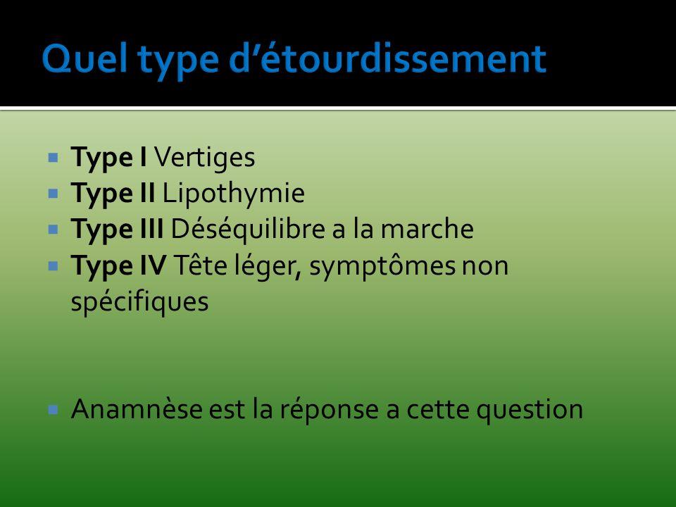 Type I Vertiges Type II Lipothymie Type III Déséquilibre a la marche Type IV Tête léger, symptômes non spécifiques Anamnèse est la réponse a cette que